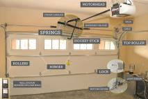 H&O Garage Door Service NJ | NY Queens | NY - FAQS